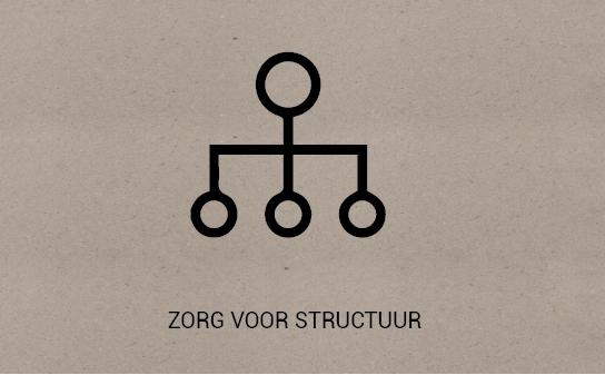 Procesrichtlijn-05